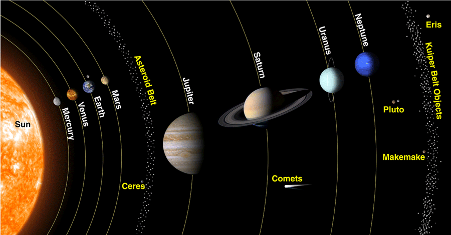 一番近い惑星