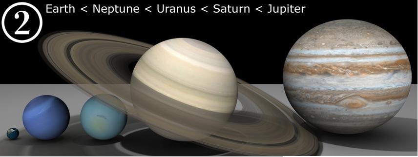 最新】宇宙で一番大きい星ランキ...